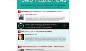 2018 CMO Predictions