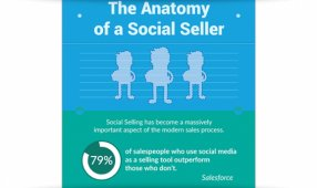 The Anatomy Of A Social Seller