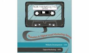 B2B Marketing Mix 2021