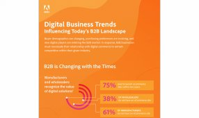 Digital Business Trends Influencing Today's B2B Landscape