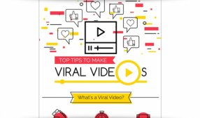 How To Plan An Effective Viral Video Strategy