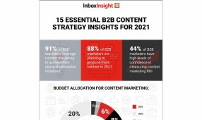 15 Essential Content Strategy Insights For 2021