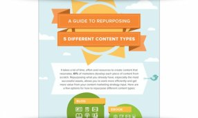A Guide To Repurposing 5 Different Content Types