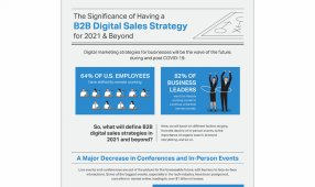 The Significance Of Having A B2B Digital Sales Strategy For 2021 & Beyond