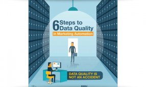 Six Steps To Data Quality In Marketing Automation