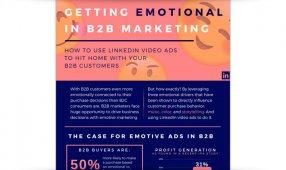 Getting Emotional In B2B Marketing