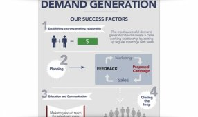 Four Overlooked Success Factors In Demand Generation