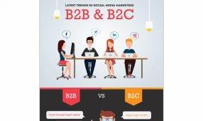 Latest Trends In Social Media Marketing: B2B Vs. B2C