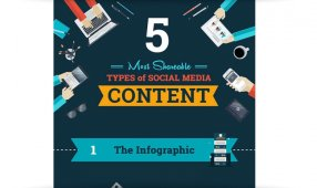 5 Types Of Social Media Content Your Followers Will Love to Share