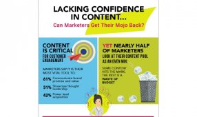 Lacking Confidence In Content… Can Marketers Get Their Mojo Back?