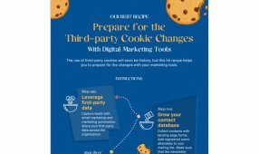 Our Best Recipe: Prepare For Third-Party Cookie Changes With Digital Marketing Tools