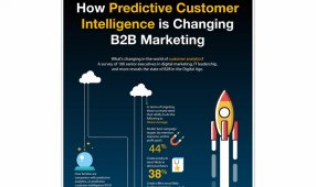How Predictive Customer Intelligence Is Changing B2B Marketing