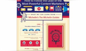 Lessons From The Most Powerful Content Marketers