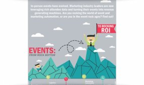 Gauging The Old (And New) Of Event Marketing ROI