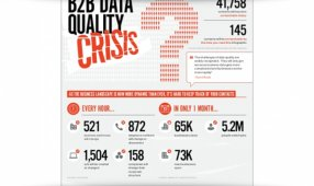 The Data Quality Crisis