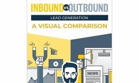 Inbound vs Outbound Lead Generation: A Visual Comparison